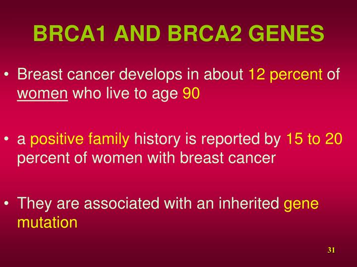 BRCA1 AND BRCA2 GENES