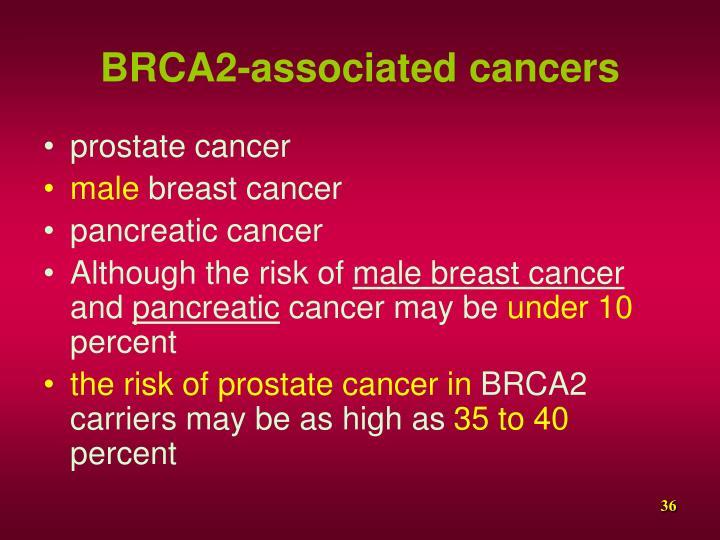 BRCA2-associated cancers