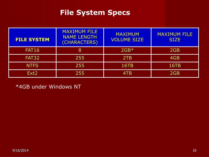 File System Specs