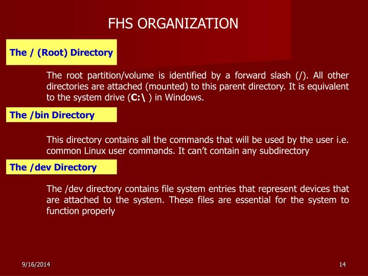 FHS ORGANIZATION