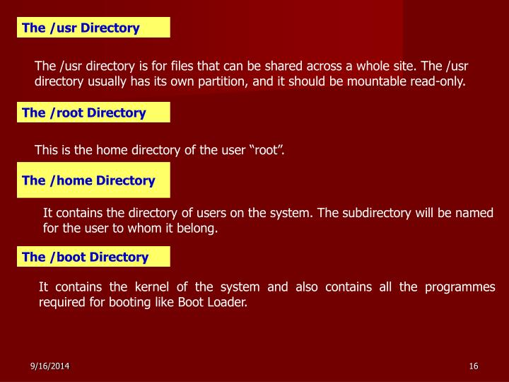 The /usr Directory