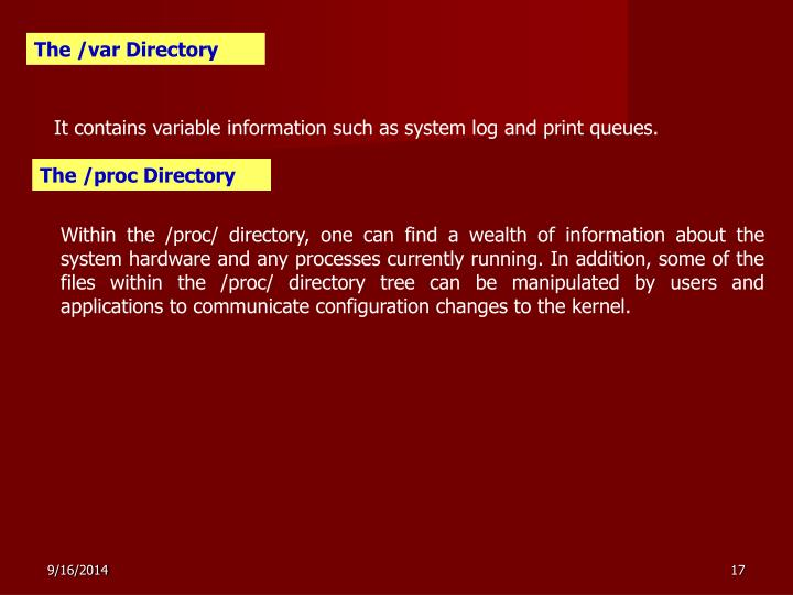 The /var Directory