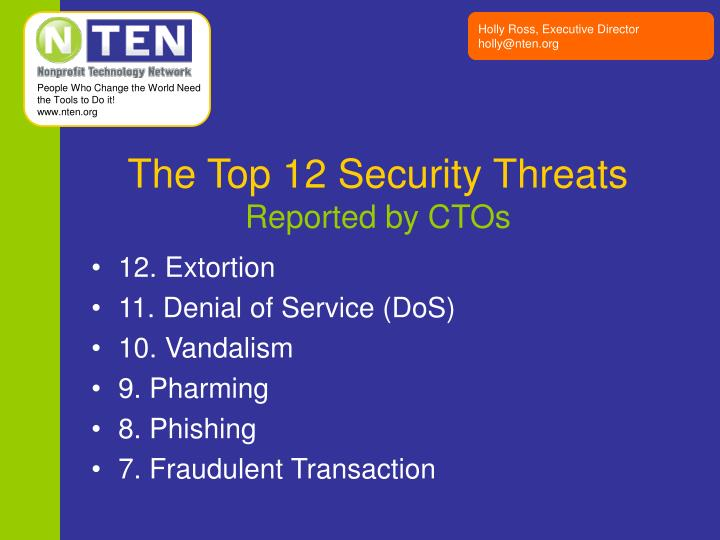The top 12 security threats reported by ctos