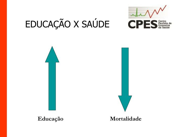 EDUCAÇÃO X SAÚDE