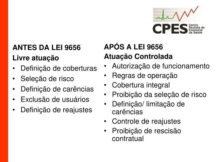 ANTES DA LEI 9656