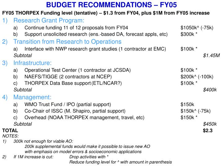 BUDGET RECOMMENDATIONS – FY05