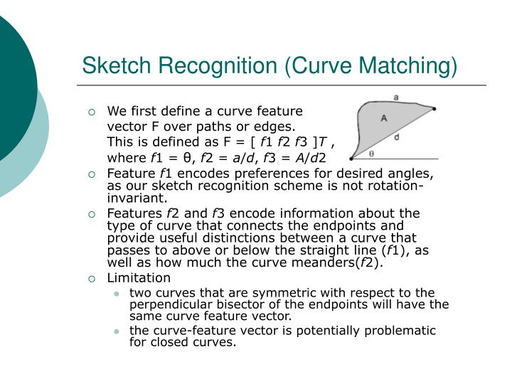 Sketch Recognition (Curve Matching)
