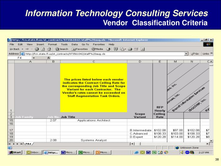 consulting services in information technology essay More information can be found in our  consulting services consulting  corporate finance customer strategy & marketing digital information technology.