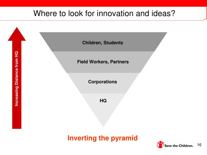Where to look for innovation and ideas?