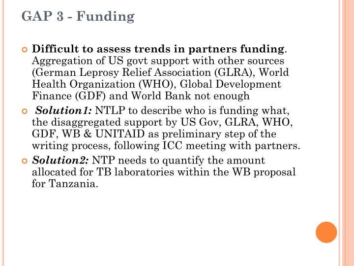 GAP 3 - Funding