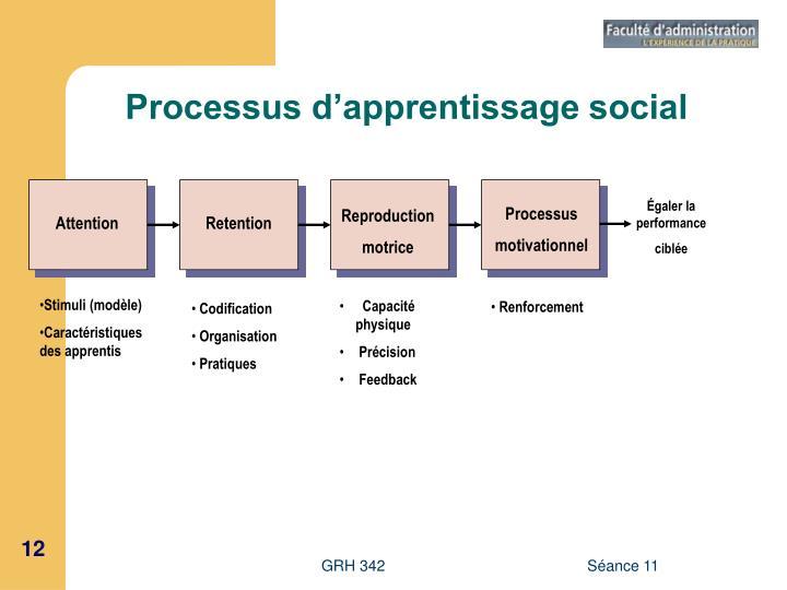 Processus d'apprentissage social