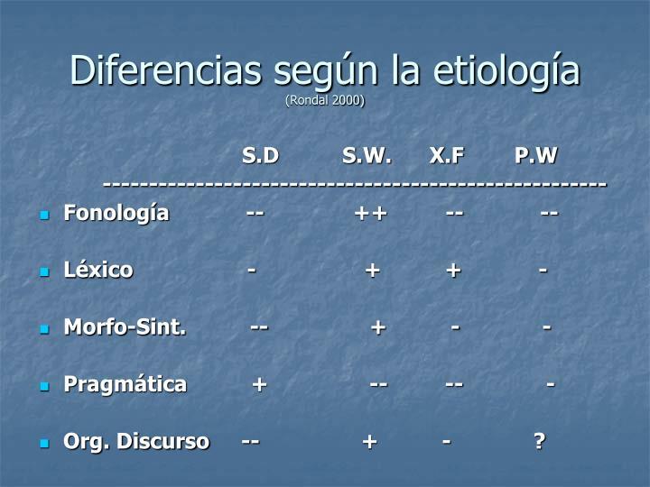 Diferencias según la etiología
