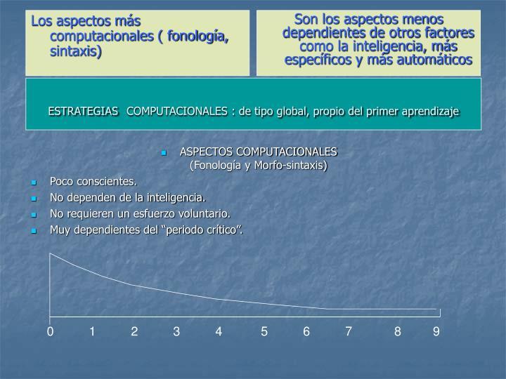 Los aspectos más computacionales ( fonología, sintaxis)