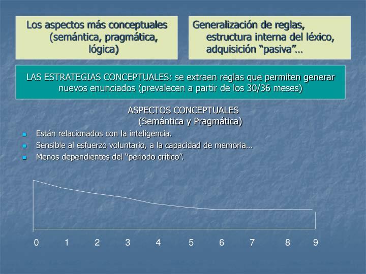 Los aspectos más conceptuales (semántica, pragmática, lógica)