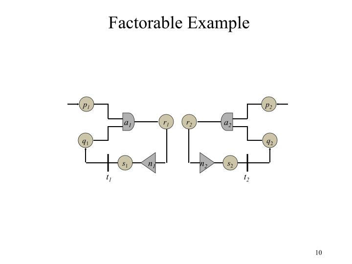 Factorable Example