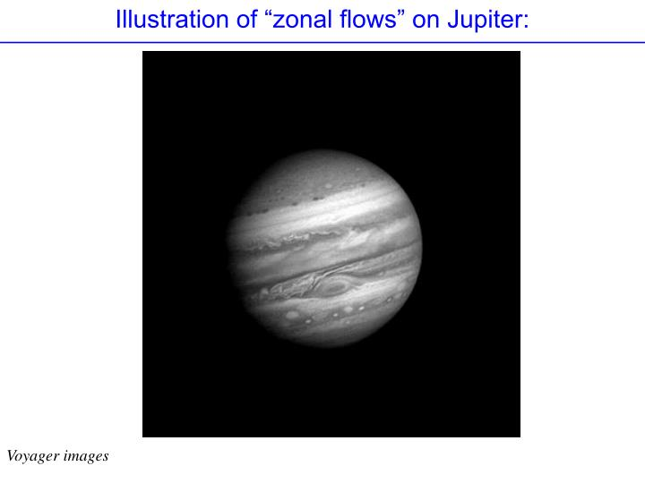 "Illustration of ""zonal flows"" on Jupiter:"