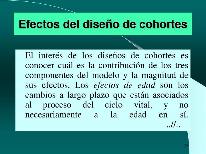 Efectos del diseño de cohortes