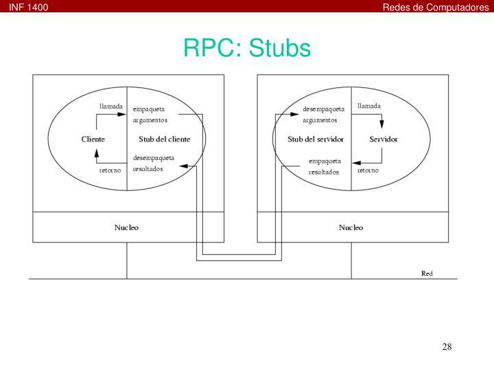 RPC: Stubs