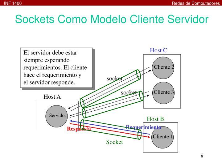 El servidor debe estar siempre esperando requerimientos. El cliente hace el requerimiento y el servidor responde.