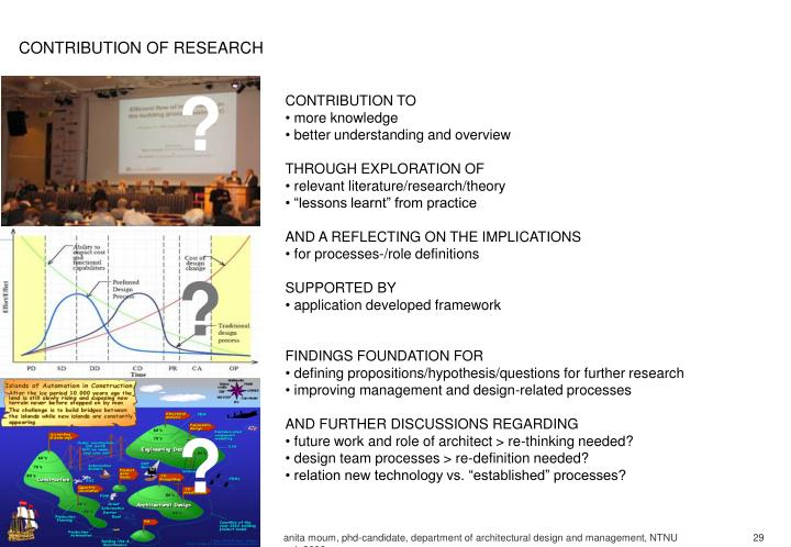 CONTRIBUTION OF RESEARCH