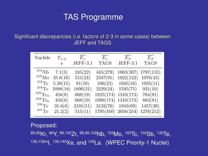 TAS Programme