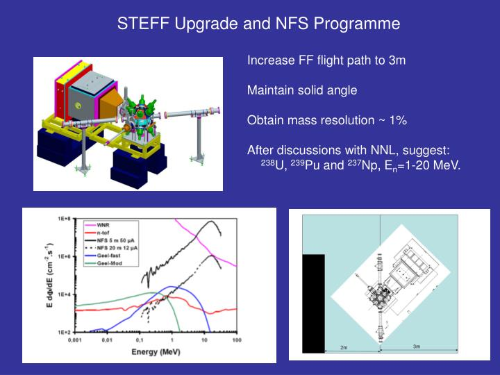 STEFF Upgrade and NFS Programme