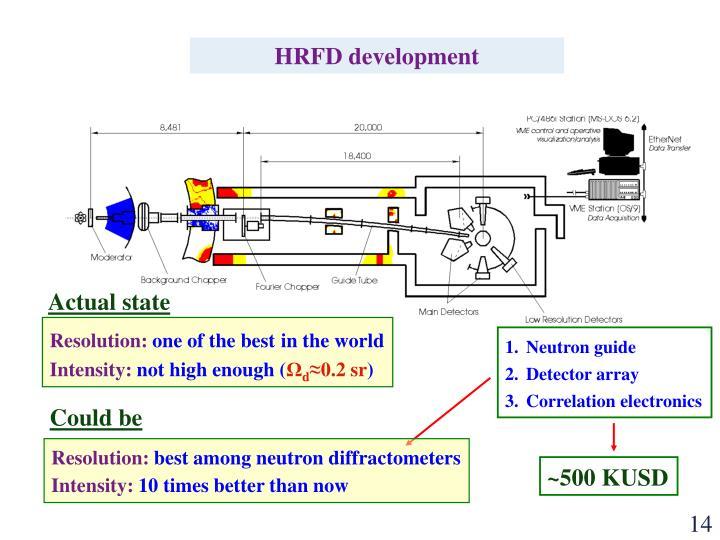 HRFD development