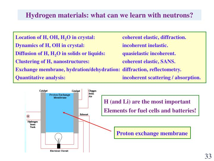 Hydrogen materials: what can we learn with neutrons?