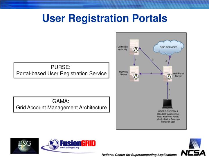 User Registration Portals