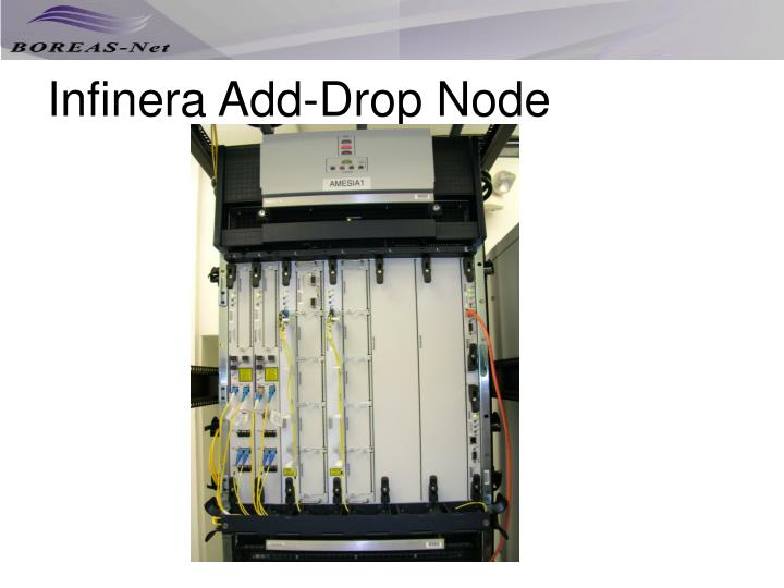 Infinera Add-Drop Node