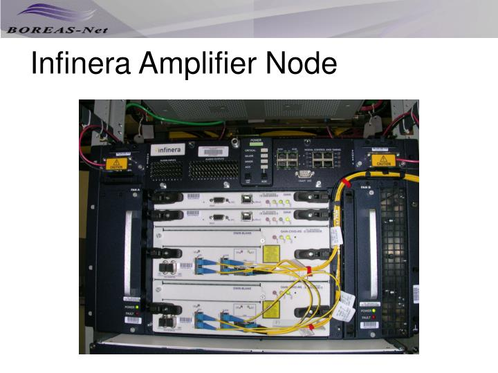 Infinera Amplifier Node