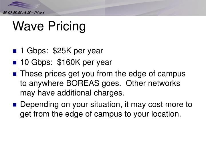 Wave Pricing