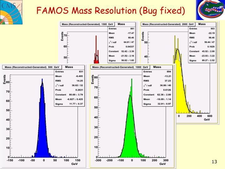 FAMOS Mass Resolution (Bug fixed)