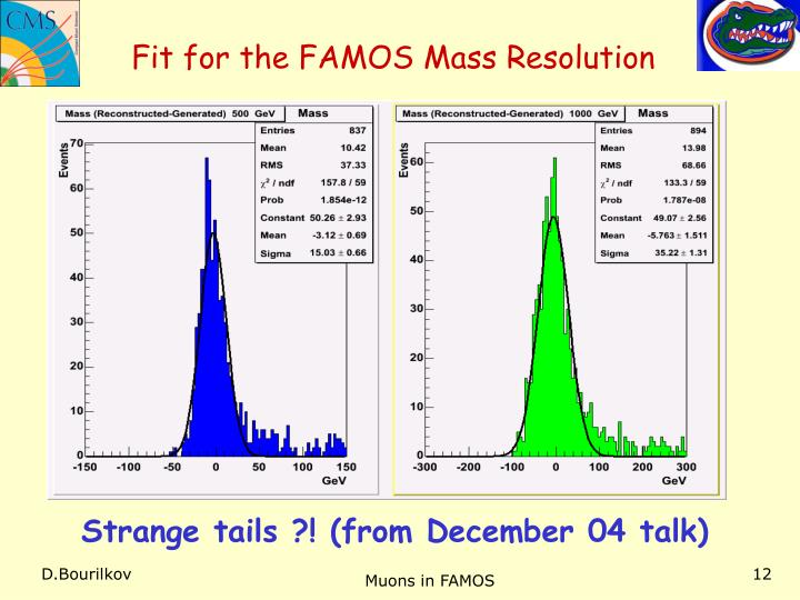 Fit for the FAMOS Mass Resolution