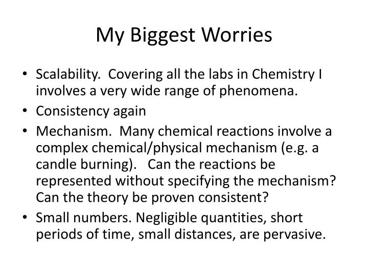 My Biggest Worries