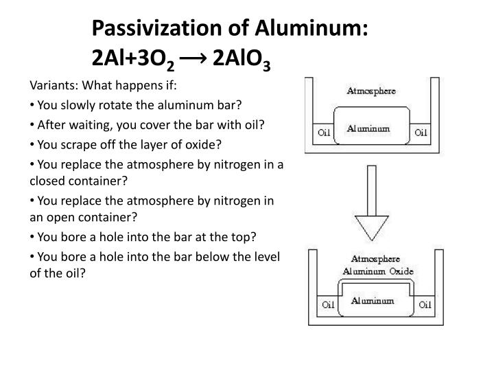 Passivization of Aluminum: