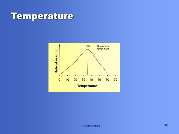 C (optimum                               temperature)