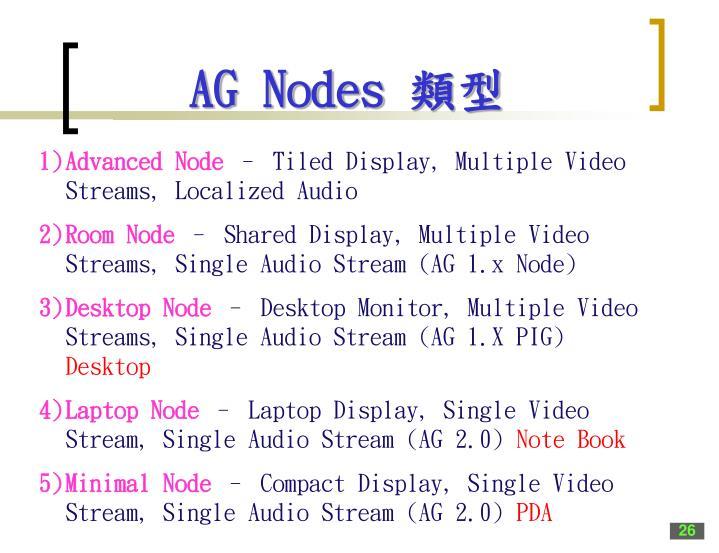 AG Nodes