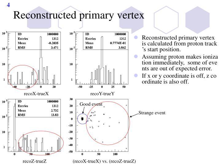 Reconstructed primary vertex