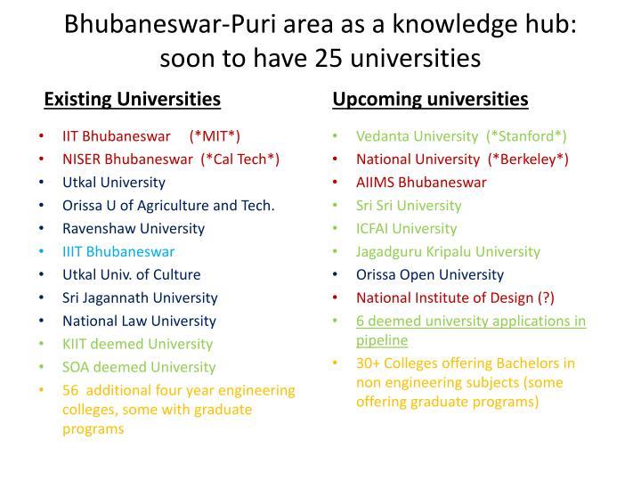 Bhubaneswar-Puri area as a knowledge hub: soon to have 25 universities