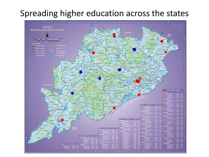 Spreading higher education across the states
