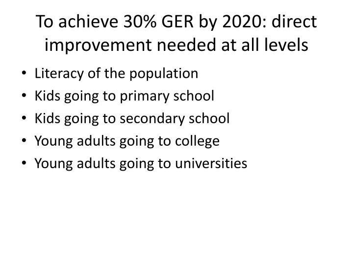 To achieve 30% GER by 2020: direct improvement needed at all levels