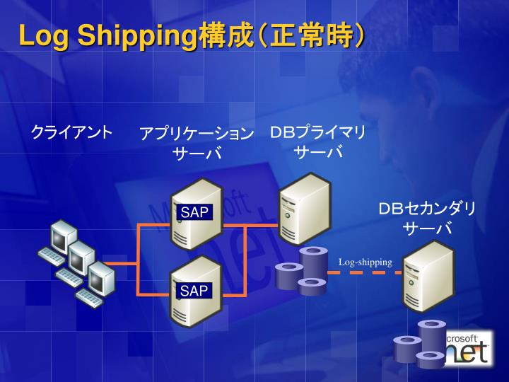 Log-shipping