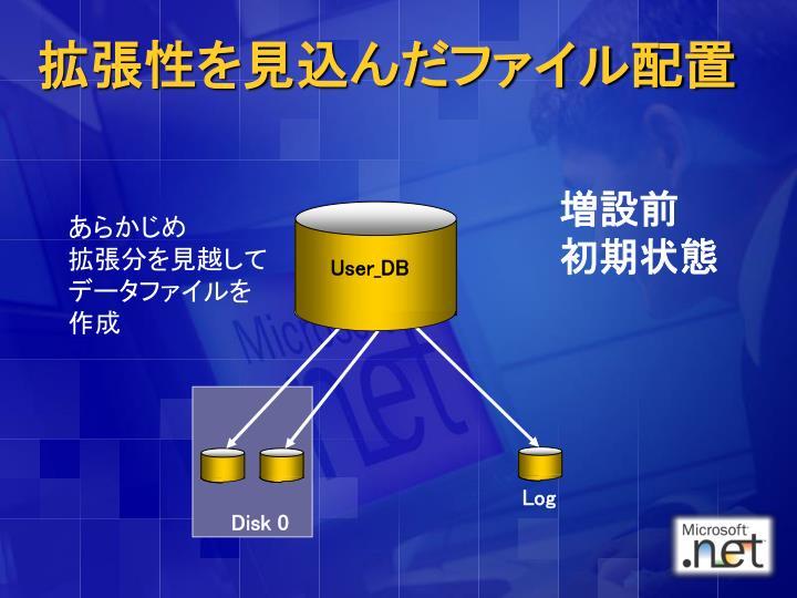 拡張性を見込んだファイル配置