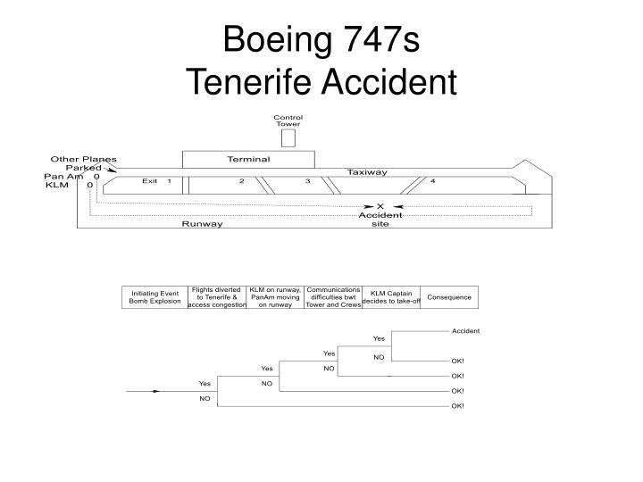 Boeing 747s