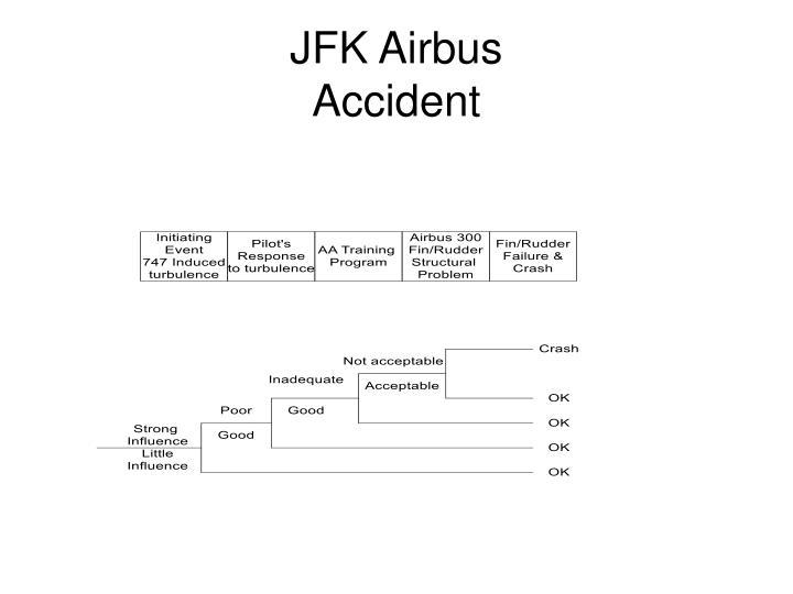 JFK Airbus