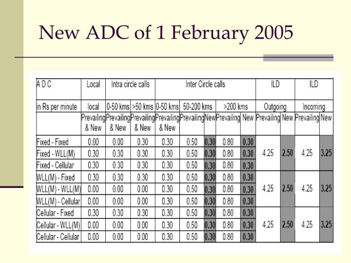 New ADC of 1 February 2005