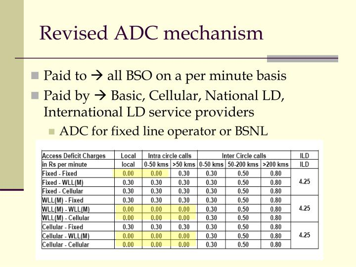 Revised ADC mechanism
