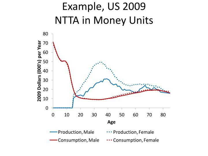 Example, US 2009