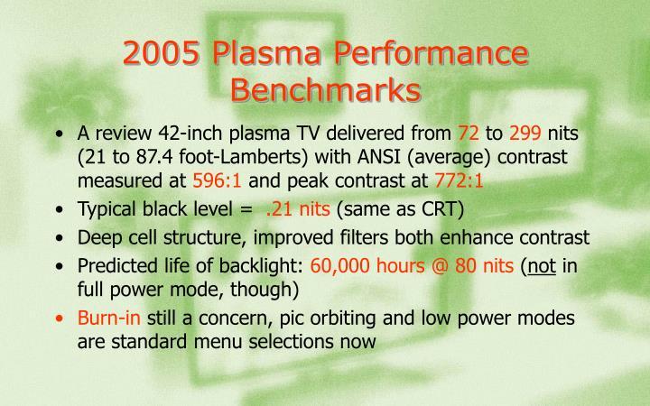 2005 Plasma Performance Benchmarks